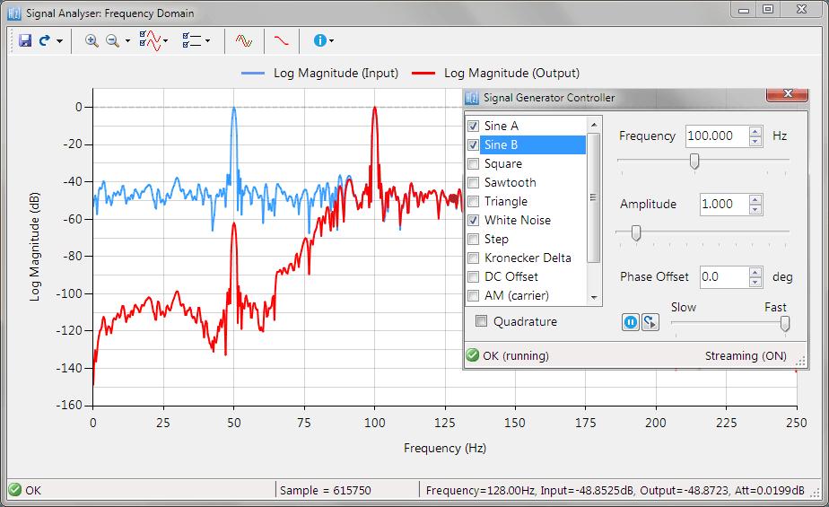signal analyser