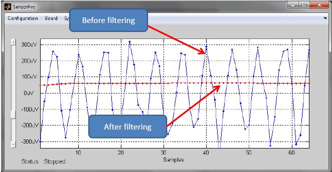 SensorPro graph