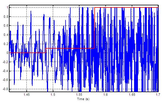 ship horn tracker signal