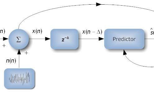LMS predictor DSP