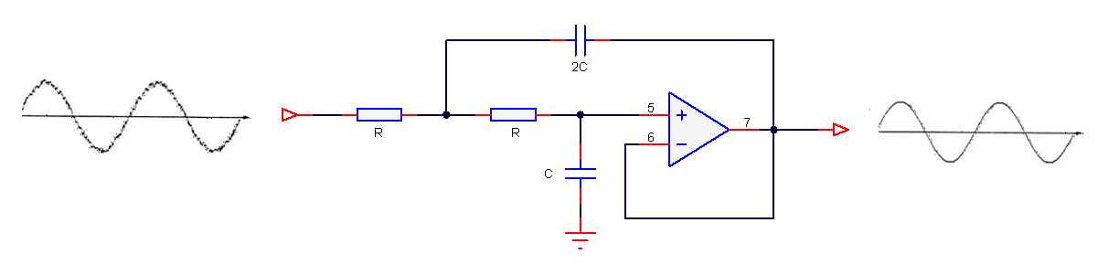 Converting analog filters into their digital equivalents