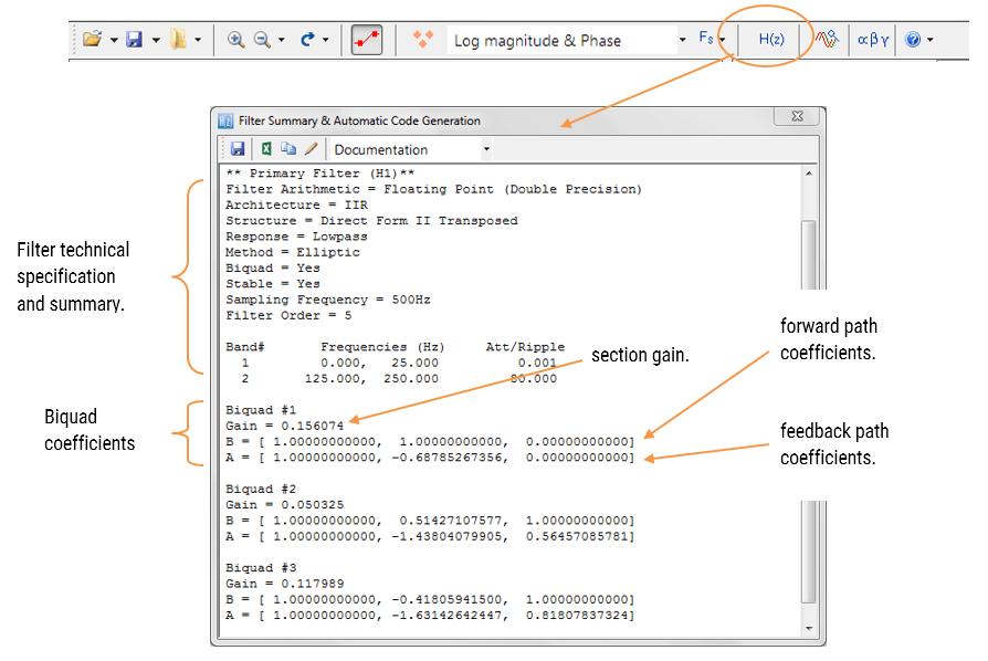 Biquad filter ASN Filter Designer DSP