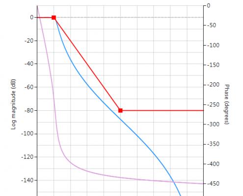 matlab filter FR