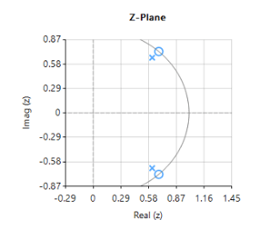 ECG biomedical 2nd order IIR notch filter H(z) is simple to implement, but the difficulty lies in finding an optimal value of r, as a desirable sharp notch means that the poles are close to unit circle.