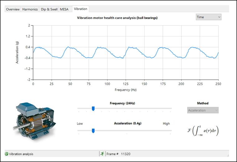 Vibration Energy diagnostics motor for condition monitoring motor dashboard