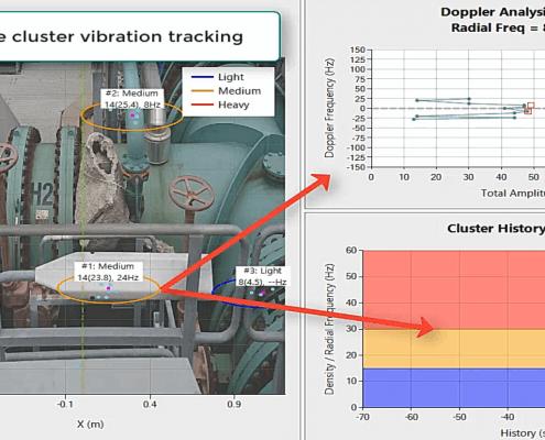 Vibro measuring pipelines dashboard
