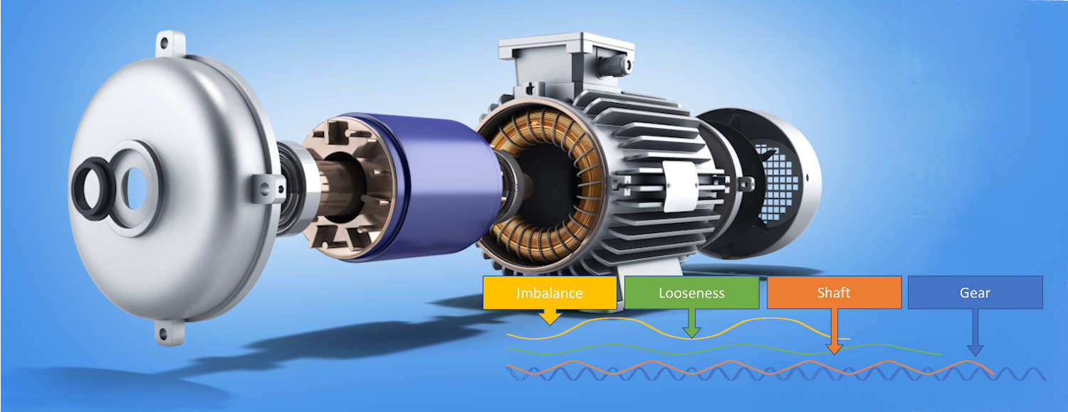Induction Motor vibration