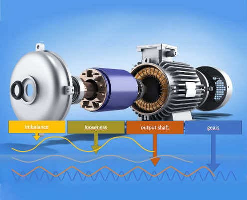 Industrial motors vibration