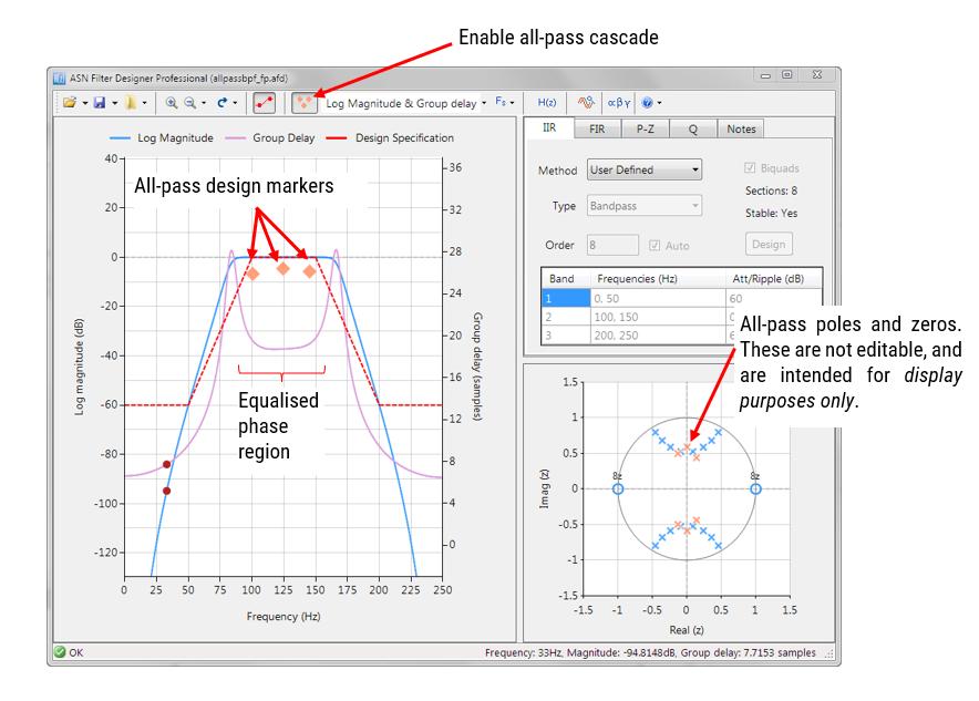 APF equaliser ASN Filter Designer