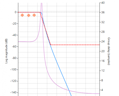 iir linear phase eq