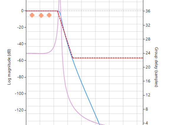 iir linear phase eq